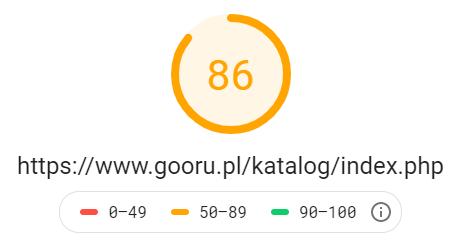 Katalog stron http://gooru.pl - wynik z Google PageSpeed Insights na poziomie 86 dla testu mobilnego